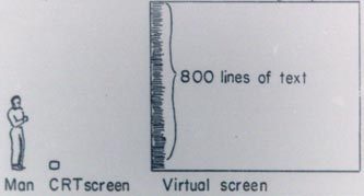 Virtual Screen can hold 800 lines of text