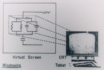 rectangular area is mapped from the virtual screen to the CRT